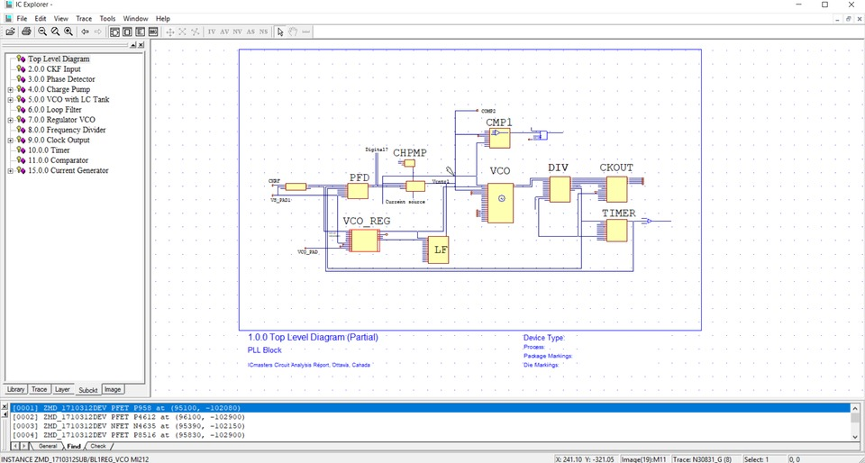 View of schematics in IC Explorer